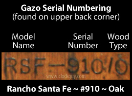 Gazo Family Clock Factory - Serial Numbering ~ Antique Clocks Guy Reference Library